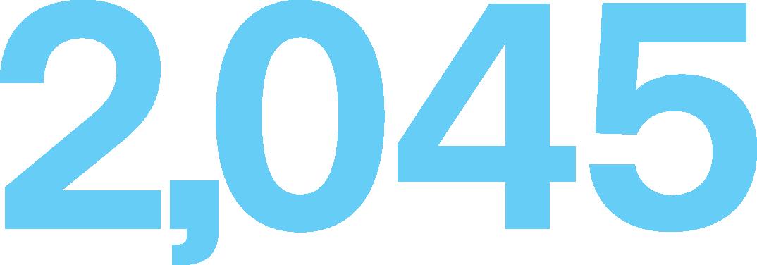 2,045